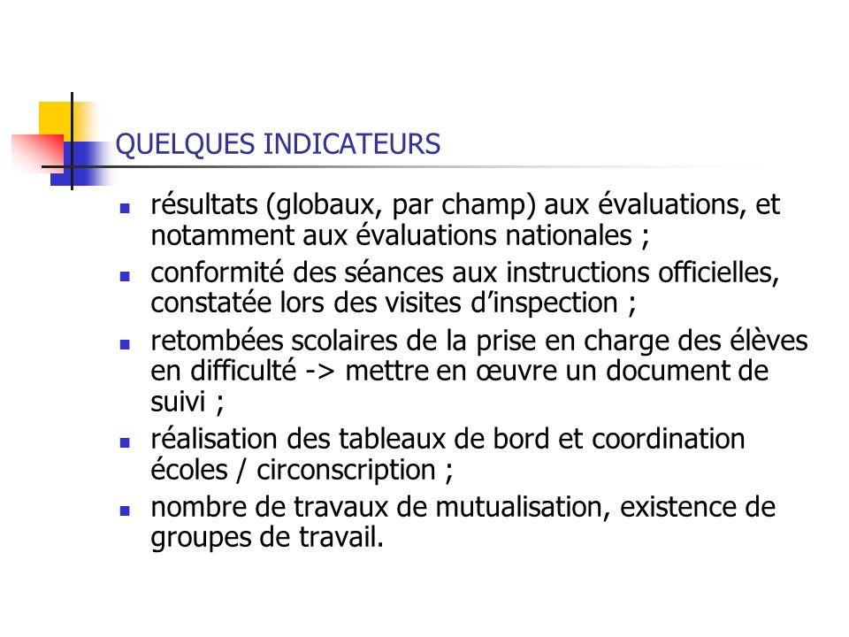 QUELQUES INDICATEURS résultats (globaux, par champ) aux évaluations, et notamment aux évaluations nationales ; conformité des séances aux instructions