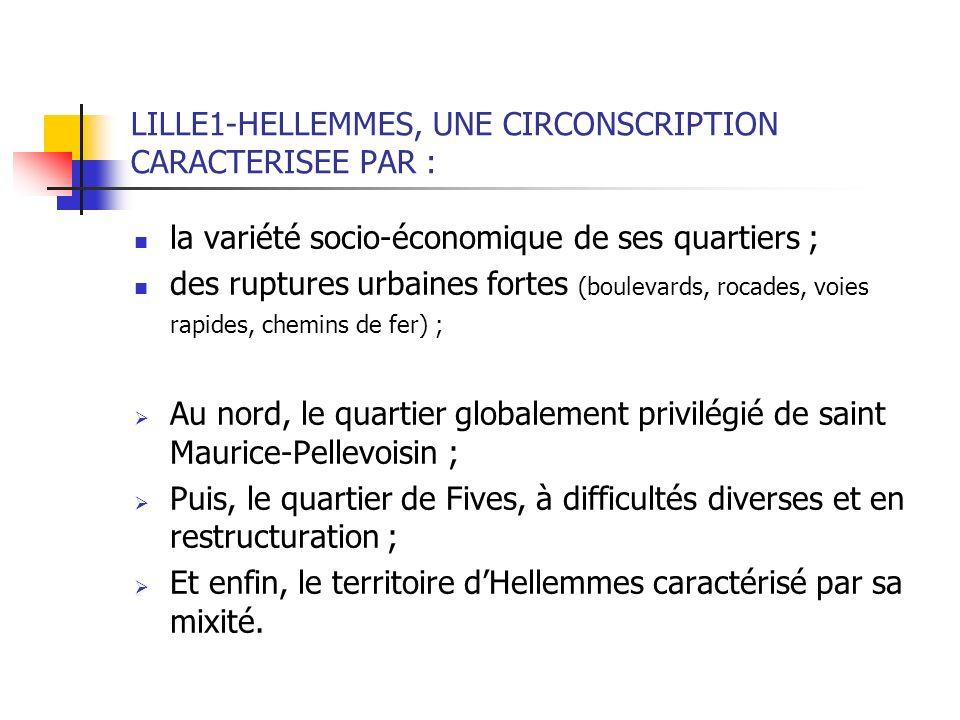 LILLE1-HELLEMMES, UNE CIRCONSCRIPTION CARACTERISEE PAR : la variété socio-économique de ses quartiers ; des ruptures urbaines fortes (boulevards, roca