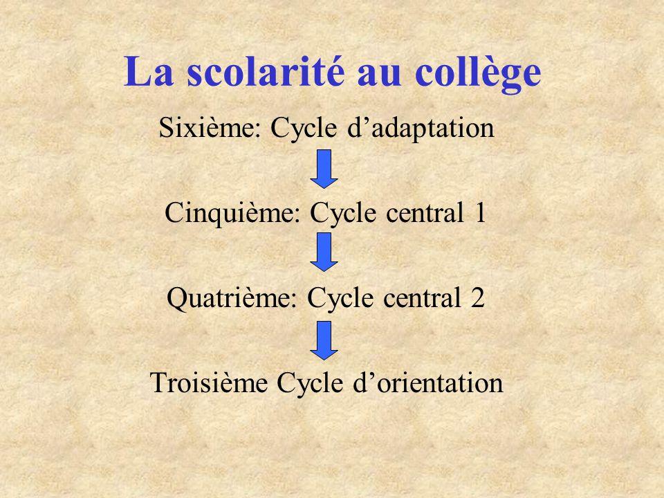 La scolarité au collège Sixième: Cycle dadaptation Cinquième: Cycle central 1 Quatrième: Cycle central 2 Troisième Cycle dorientation