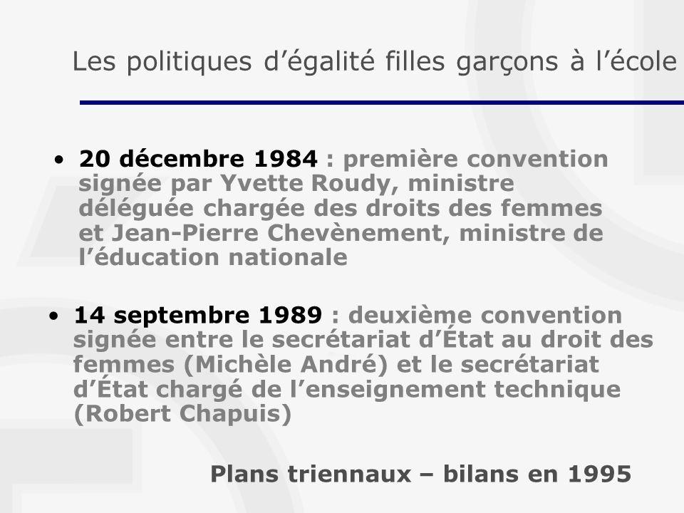 Les politiques dégalité filles garçons à lécole 20 décembre 1984 : première convention signée par Yvette Roudy, ministre déléguée chargée des droits d