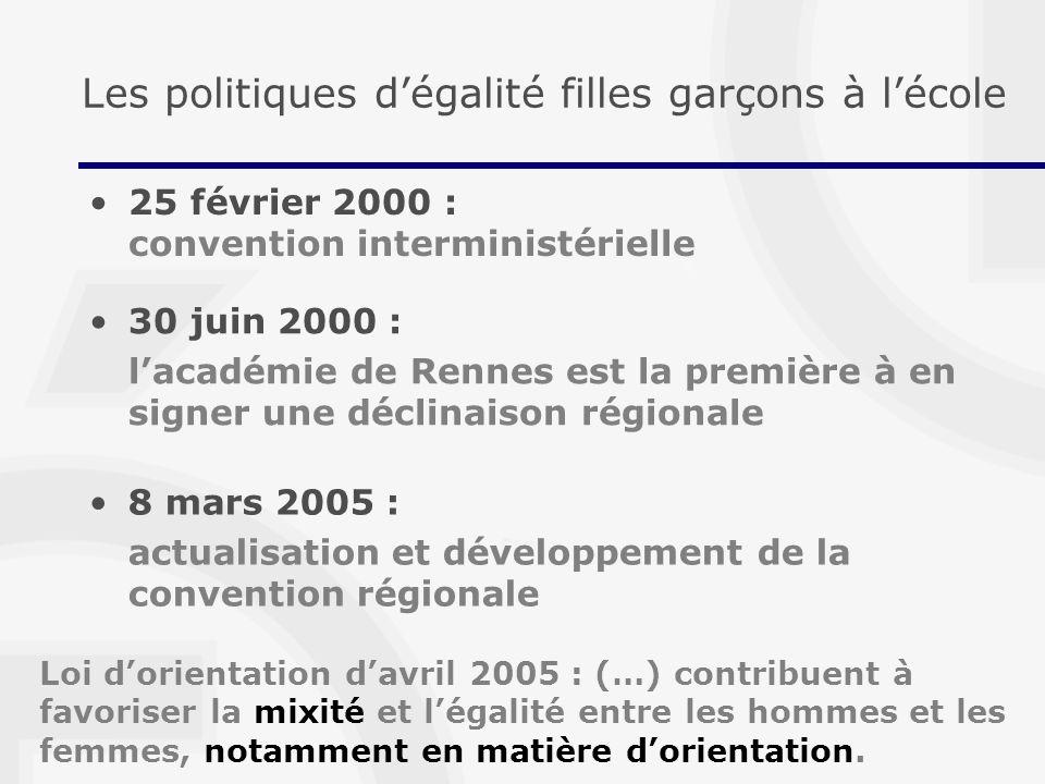 25 février 2000 : convention interministérielle Les politiques dégalité filles garçons à lécole 30 juin 2000 : lacadémie de Rennes est la première à e