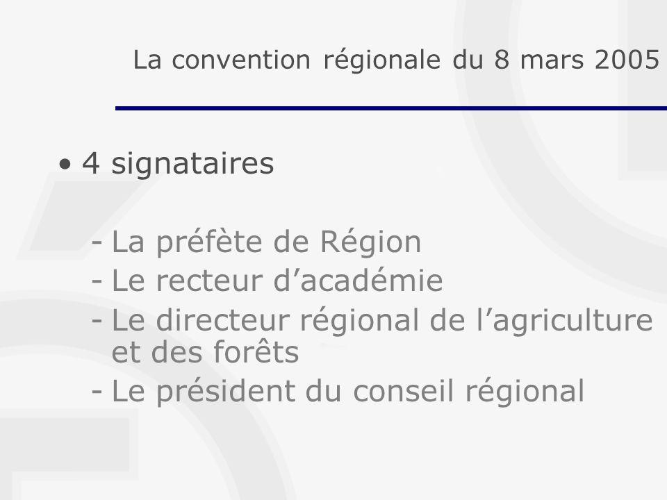 4 signataires -La préfète de Région -Le recteur dacadémie -Le directeur régional de lagriculture et des forêts -Le président du conseil régional La convention régionale du 8 mars 2005