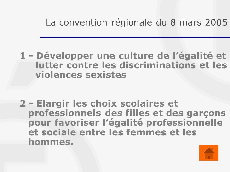 1 - Développer une culture de légalité et lutter contre les discriminations et les violences sexistes La convention régionale du 8 mars 2005 2 - Elarg