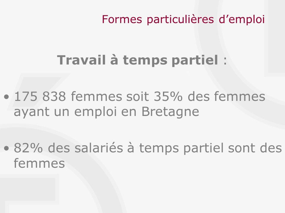 Formes particulières demploi Travail à temps partiel : 175 838 femmes soit 35% des femmes ayant un emploi en Bretagne 82% des salariés à temps partiel sont des femmes