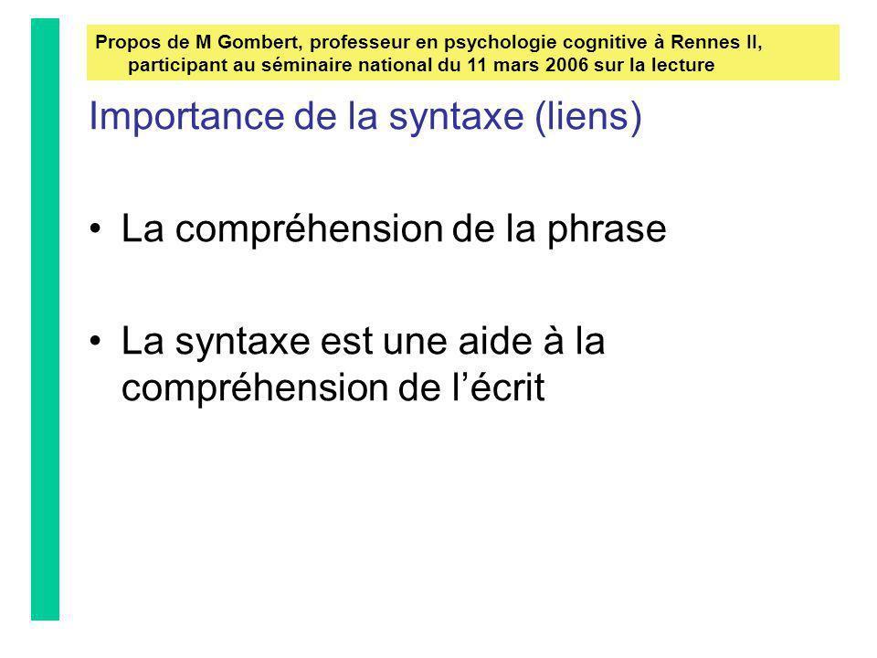 Importance de la syntaxe (liens) La compréhension de la phrase La syntaxe est une aide à la compréhension de lécrit Propos de M Gombert, professeur en