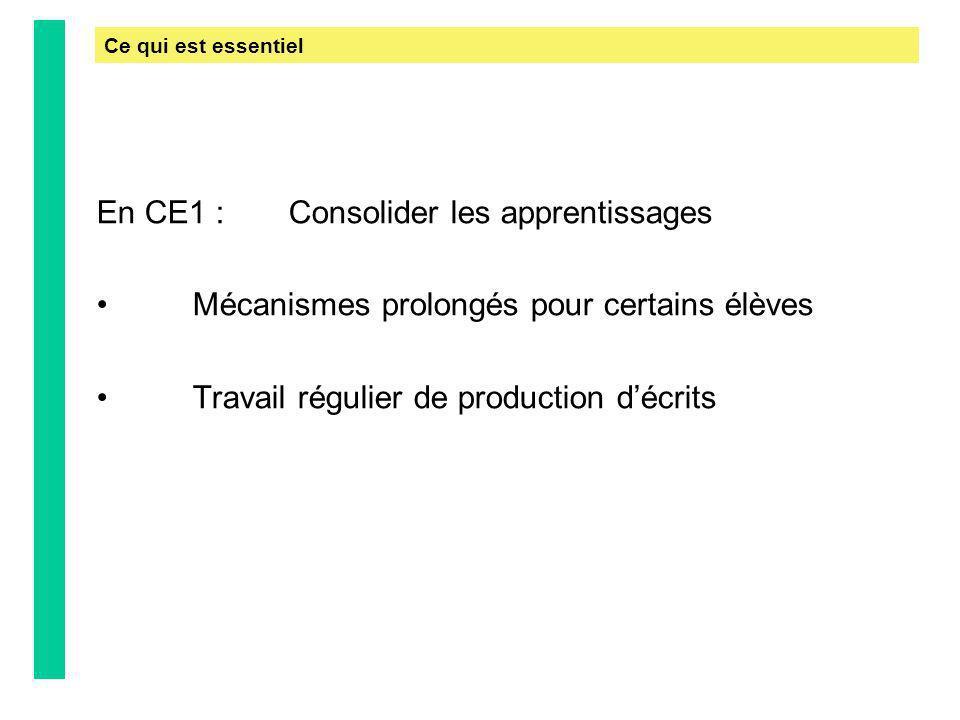 En CE1 : Consolider les apprentissages Mécanismes prolongés pour certains élèves Travail régulier de production décrits Ce qui est essentiel