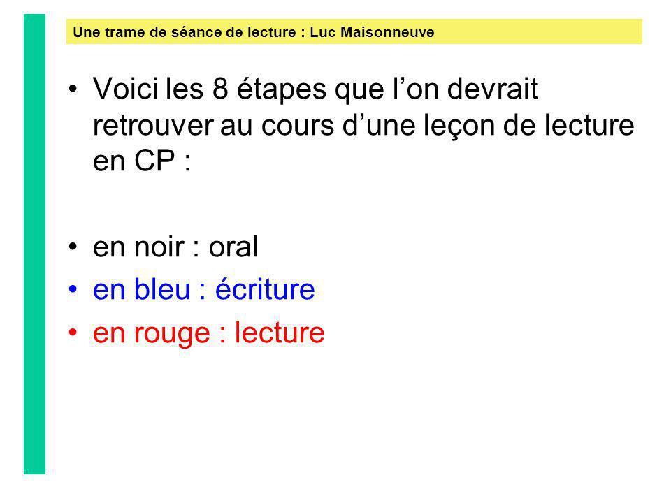 Voici les 8 étapes que lon devrait retrouver au cours dune leçon de lecture en CP : en noir : oral en bleu : écriture en rouge : lecture Une trame de