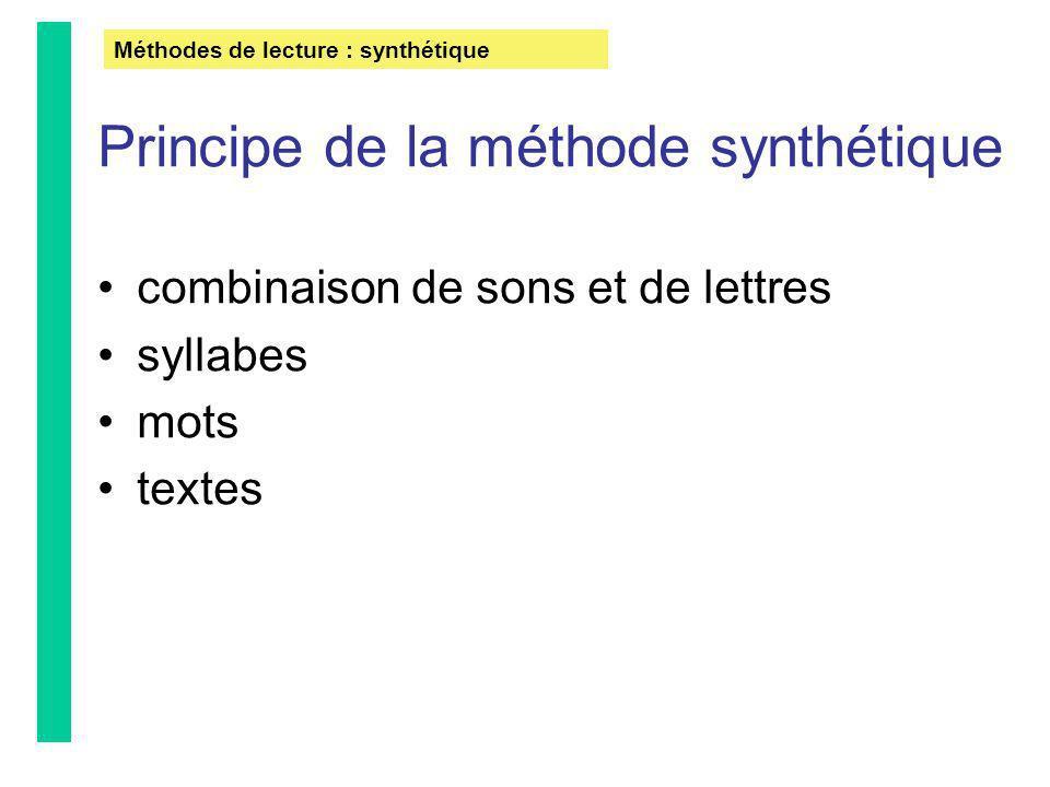 Principe de la méthode synthétique combinaison de sons et de lettres syllabes mots textes Méthodes de lecture : synthétique