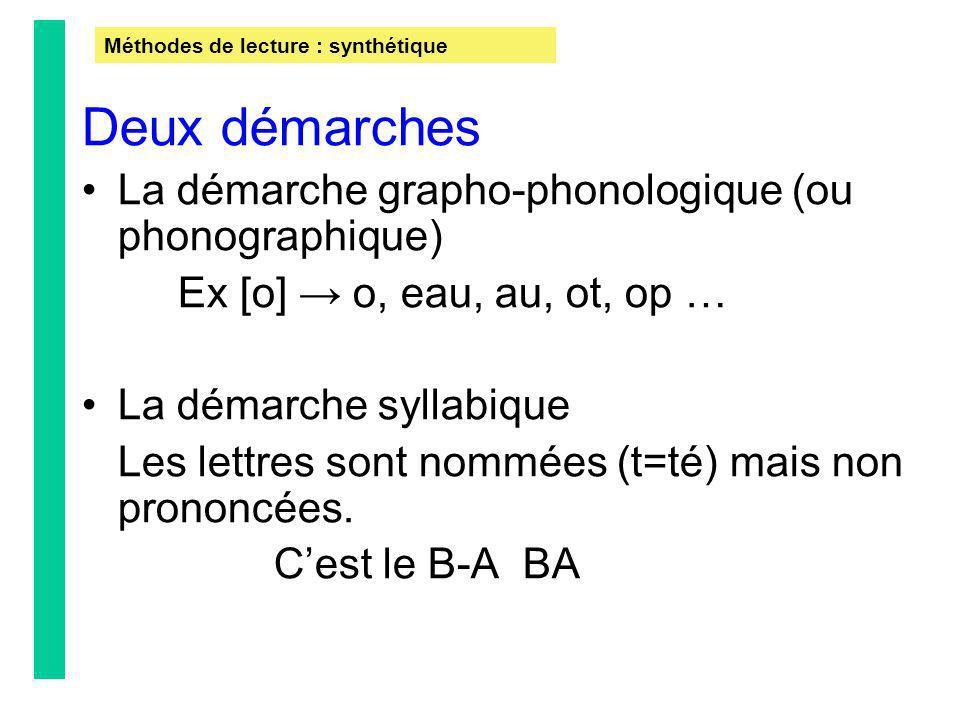 Deux démarches La démarche grapho-phonologique (ou phonographique) Ex [o] o, eau, au, ot, op … La démarche syllabique Les lettres sont nommées (t=té)