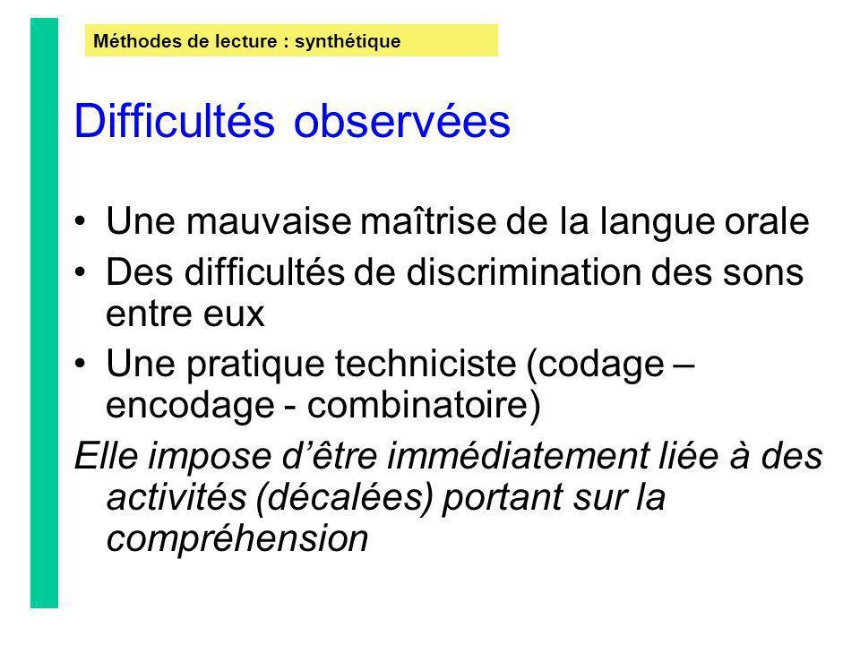 Difficultés observées Une mauvaise maîtrise de la langue orale Des difficultés de discrimination des sons entre eux Une pratique techniciste (codage –