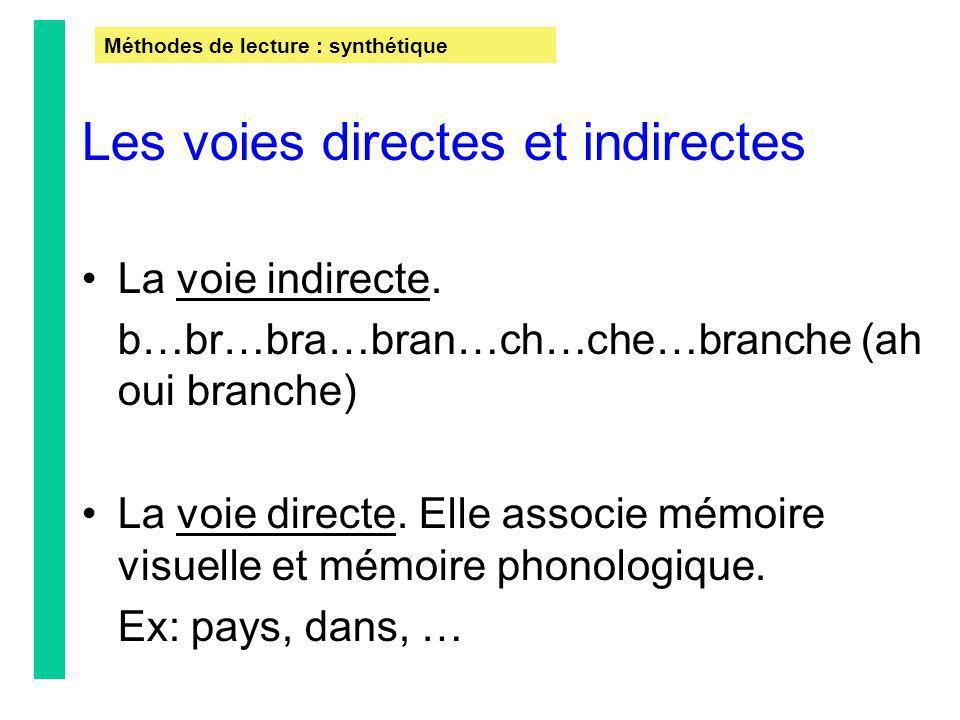 Les voies directes et indirectes La voie indirecte. b…br…bra…bran…ch…che…branche (ah oui branche) La voie directe. Elle associe mémoire visuelle et mé