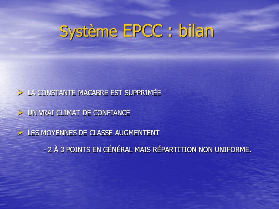 Système EPCC : bilan Système EPCC : bilan LA CONSTANTE MACABRE EST SUPPRIMÉE LA CONSTANTE MACABRE EST SUPPRIMÉE UN VRAI CLIMAT DE CONFIANCE UN VRAI CLIMAT DE CONFIANCE LES MOYENNES DE CLASSE AUGMENTENT LES MOYENNES DE CLASSE AUGMENTENT - 2 À 3 POINTS EN GÉNÉRAL MAIS RÉPARTITION NON UNIFORME.