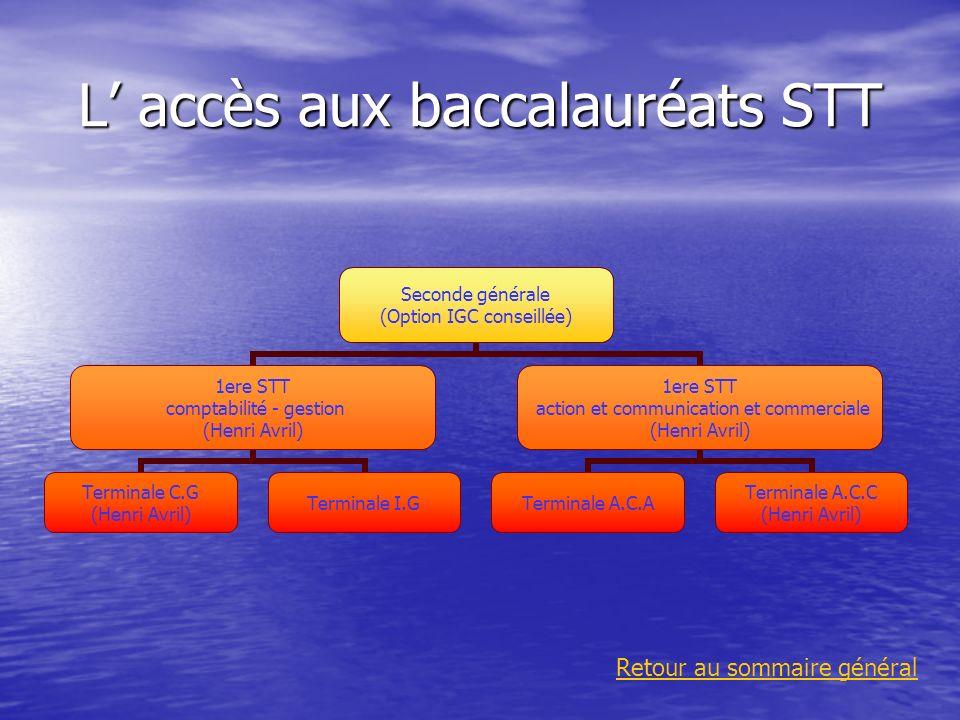 L accès aux baccalauréats STT Seconde générale (Option IGC conseillée) 1ere STT comptabilité - gestion (Henri Avril) Terminale C.G (Henri Avril) Termi