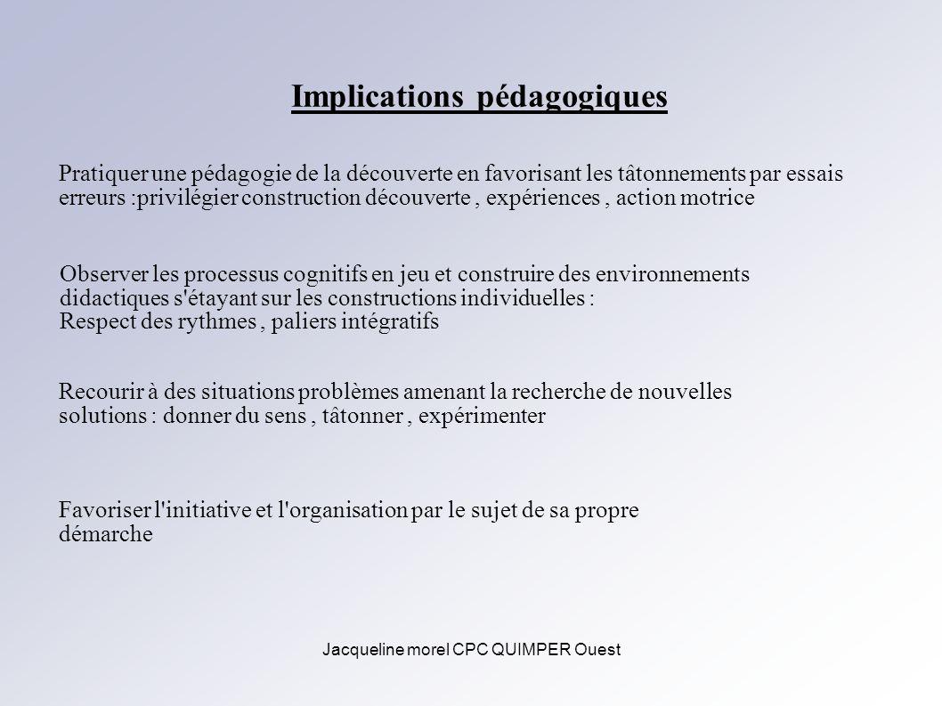 Jacqueline morel CPC QUIMPER Ouest Implications pédagogiques Pratiquer une pédagogie de la découverte en favorisant les tâtonnements par essais erreur