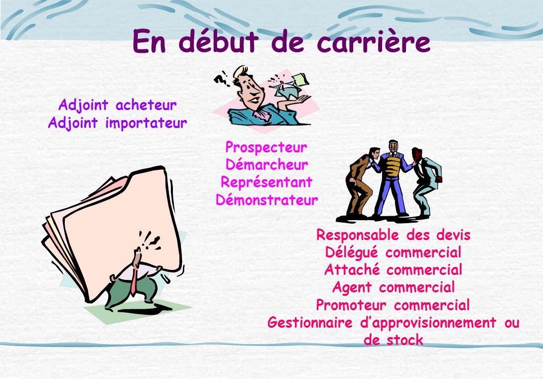 Adjoint acheteur Adjoint importateur Prospecteur Démarcheur Représentant Démonstrateur Responsable des devis Délégué commercial Attaché commercial Age