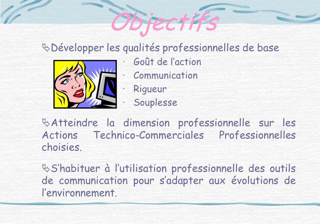 Objectifs Développer les qualités professionnelles de base · Goût de laction · Communication · Rigueur · Souplesse Atteindre la dimension professionne