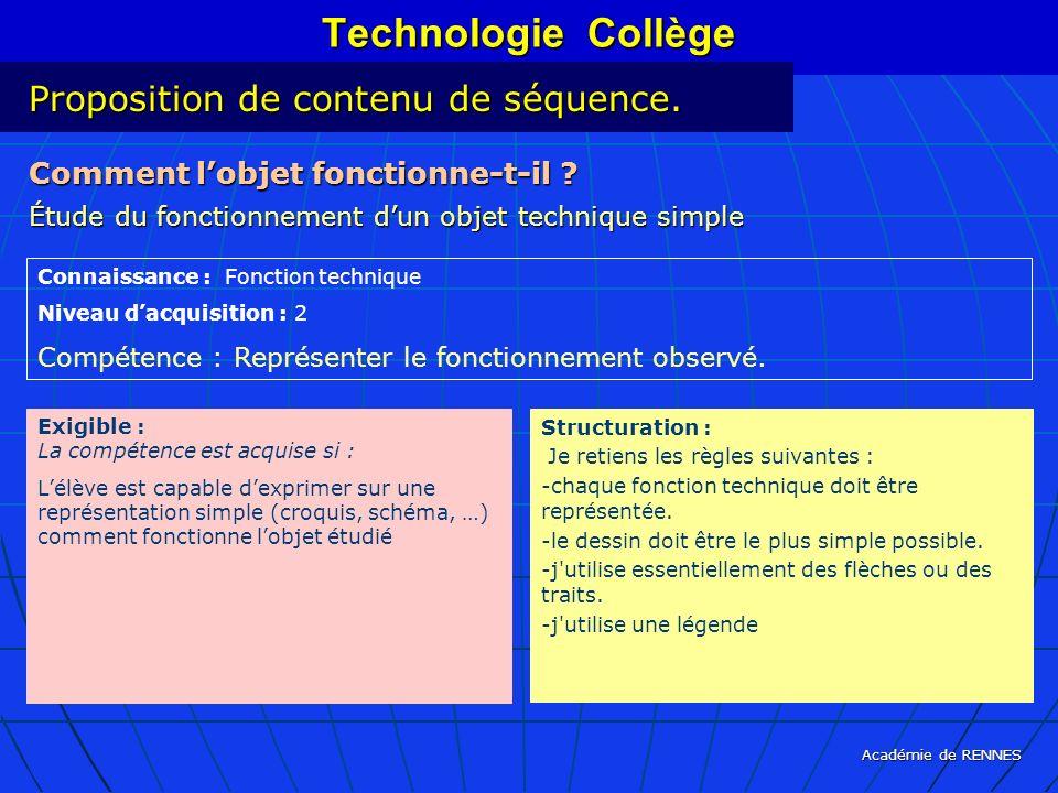 Académie de RENNES Technologie Collège Comment lobjet fonctionne-t-il ? Étude du fonctionnement dun objet technique simple Connaissance : Fonction tec