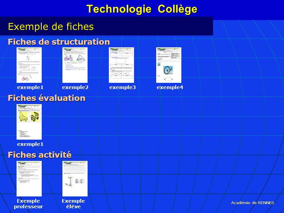 Académie de RENNES Technologie Collège Exemple de fiches Fiches de structuration Fiches évaluation Fiches activité exemple1exemple2exemple3exemple4 ex