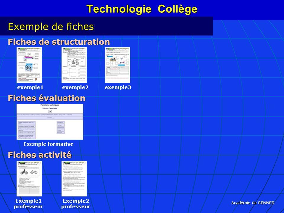 Académie de RENNES Technologie Collège Exemple de fiches Fiches de structuration Fiches évaluation Fiches activité exemple1exemple2 Exemple formative