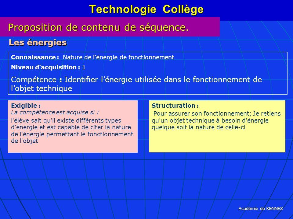 Académie de RENNES Technologie Collège Connaissance : Nature de lénergie de fonctionnement Niveau dacquisition : 1 Compétence : Identifier lénergie ut