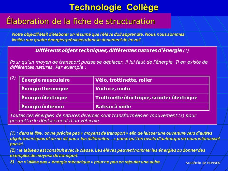Académie de RENNES Technologie Collège Élaboration de la fiche de structuration Notre objectif était d'élaborer un résumé que l'élève doit apprendre.