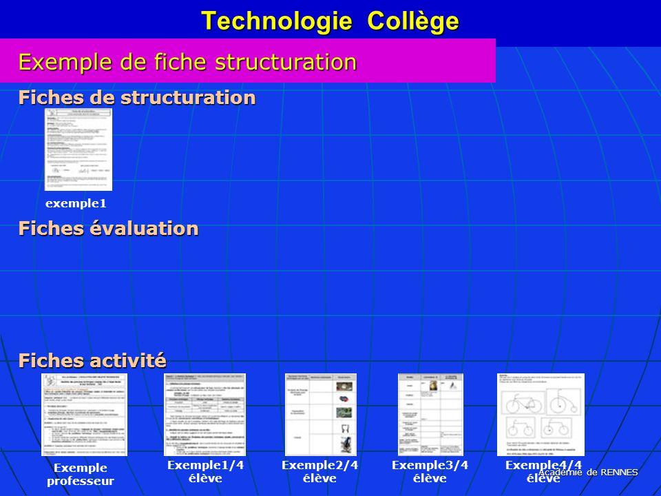 Académie de RENNES Technologie Collège Exemple de fiche structuration Fiches de structuration Fiches évaluation Fiches activité exemple1 Exemple profe