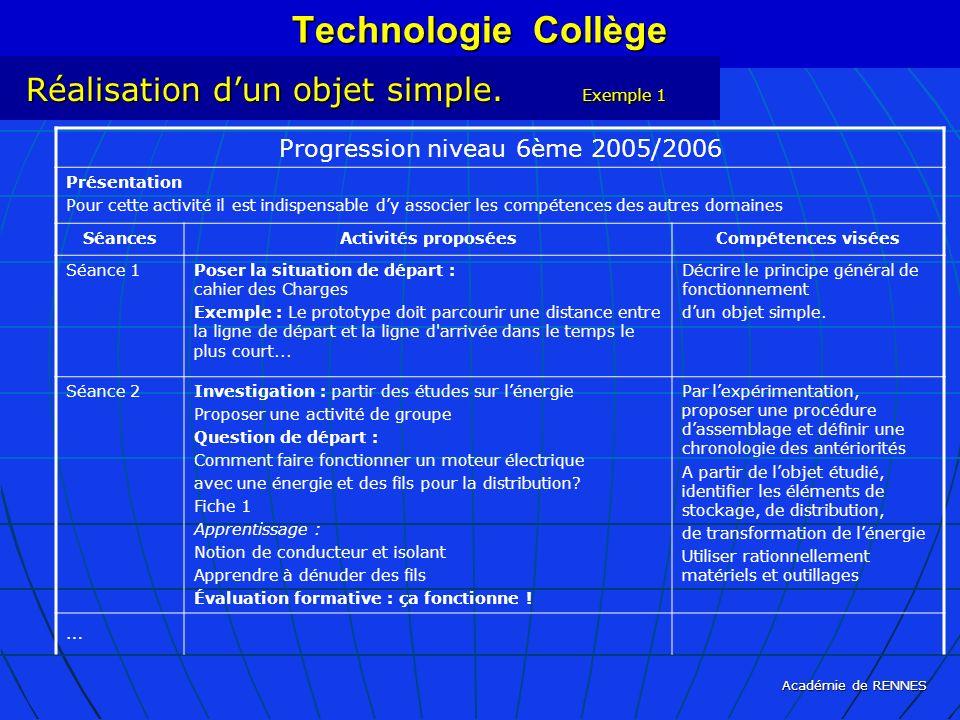 Académie de RENNES Technologie Collège Réalisation dun objet simple. Exemple 1 Progression niveau 6ème 2005/2006 Présentation Pour cette activité il e