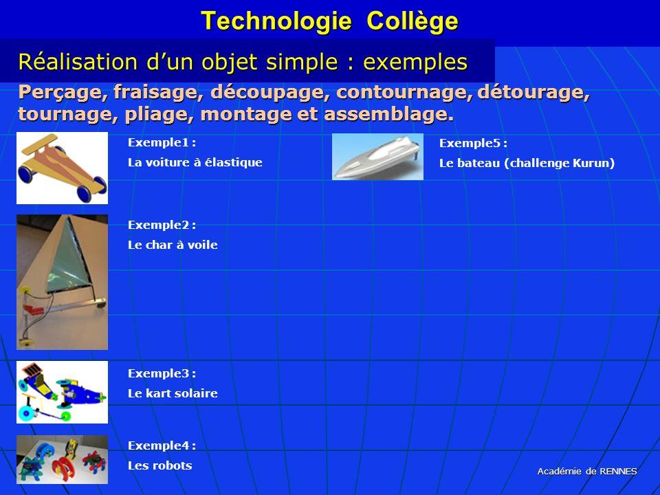 Académie de RENNES Technologie Collège Réalisation dun objet simple : exemples Perçage, fraisage, découpage, contournage, détourage, tournage, pliage,