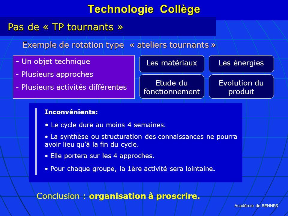 Académie de RENNES Technologie Collège Pas de « TP tournants » Etude du fonctionnement Les matériauxLes énergies Evolution du produit Exemple de rotat