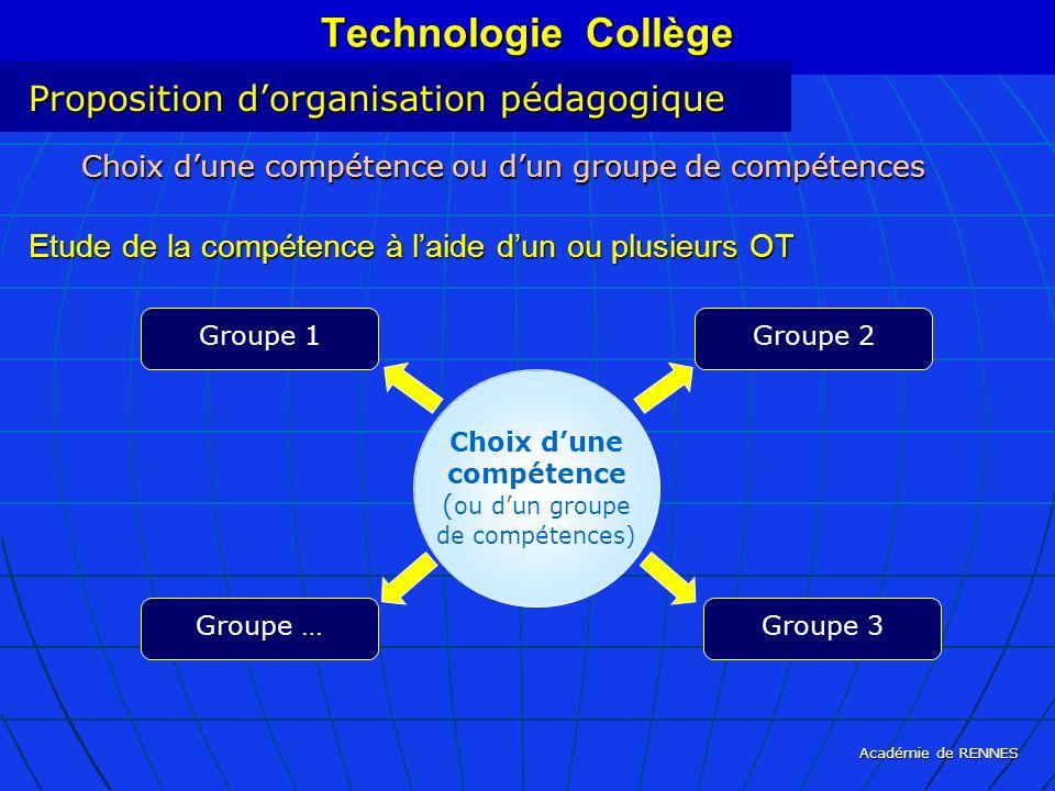Académie de RENNES Technologie Collège Choix dune compétence ou dun groupe de compétences Etude de la compétence à laide dun ou plusieurs OT Propositi