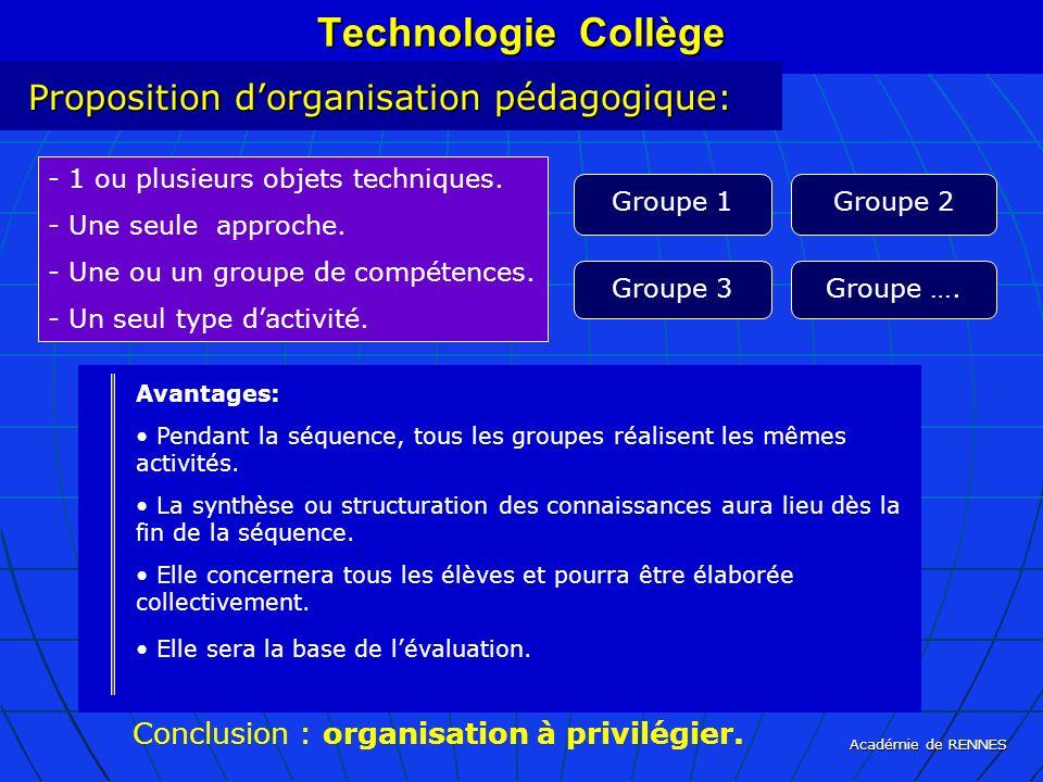 Académie de RENNES Technologie Collège Proposition dorganisation pédagogique: Groupe 3 Groupe 1Groupe 2 Groupe …. - 1 ou plusieurs objets techniques.