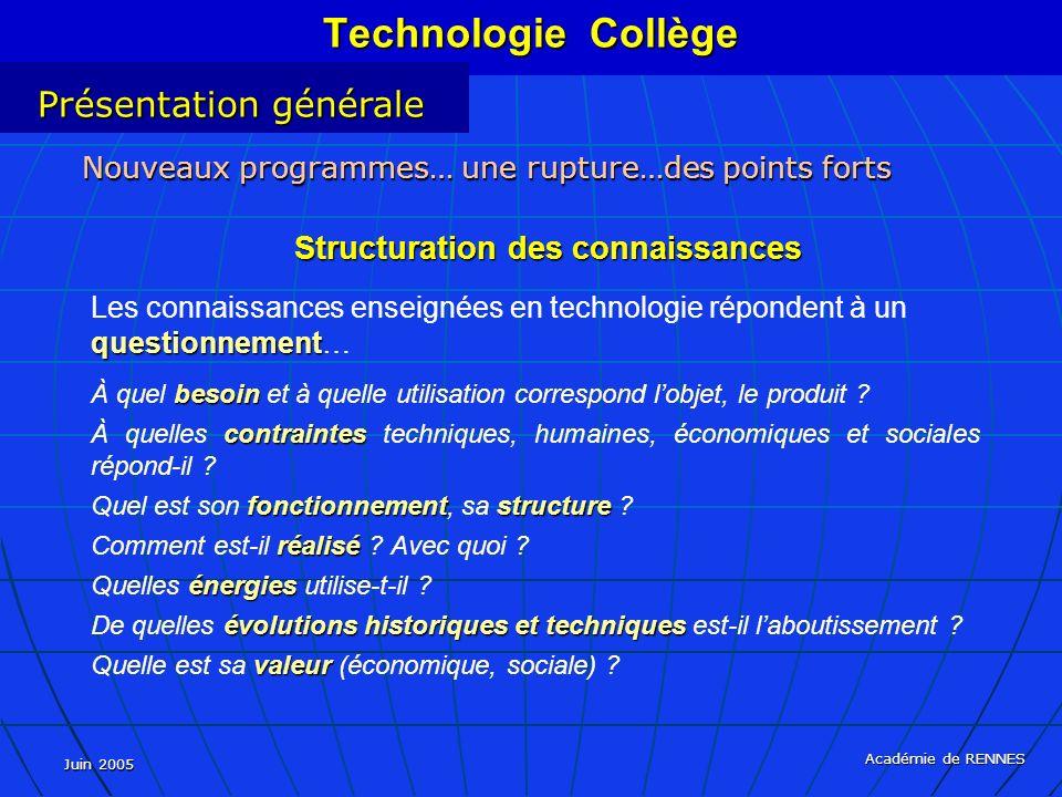 Juin 2005 Académie de RENNES besoin À quel besoin et à quelle utilisation correspond lobjet, le produit ? contraintes À quelles contraintes techniques