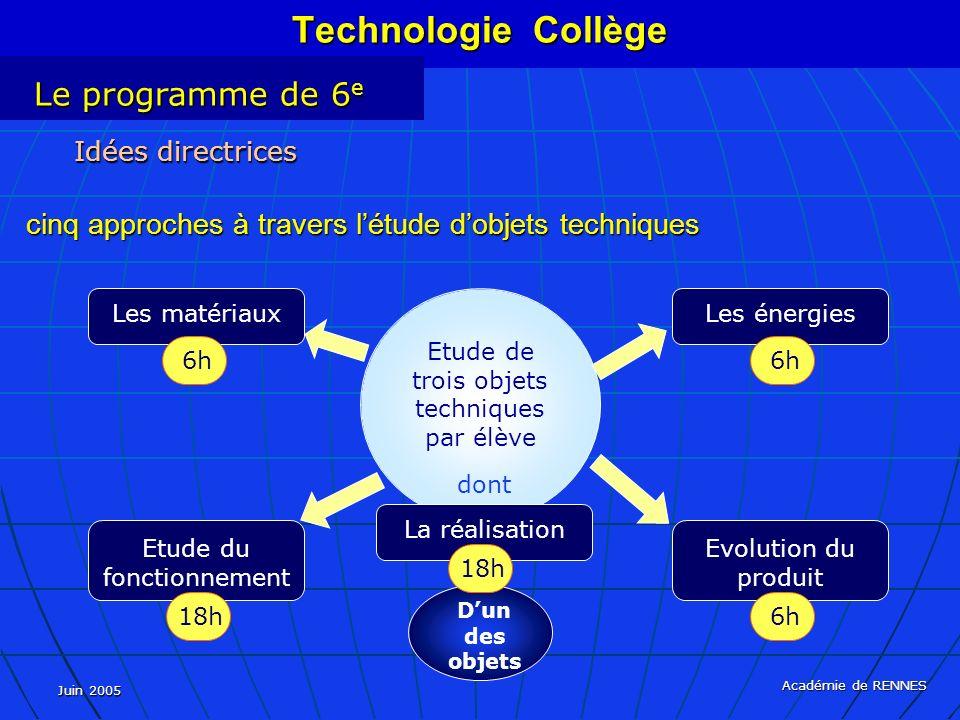Juin 2005 Académie de RENNES Idées directrices cinq approches à travers létude dobjets techniques Dun des objets Etude du fonctionnement Les matériaux
