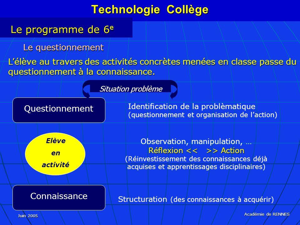 Juin 2005 Académie de RENNES Le questionnement Lélève au travers des activités concrètes menées en classe passe du questionnement à la connaissance. Q