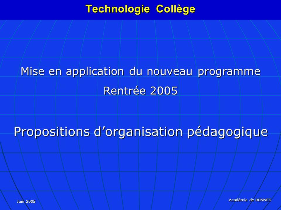 Juin 2005 Académie de RENNES Mise en application du nouveau programme Rentrée 2005 Propositions dorganisation pédagogique Technologie Collège