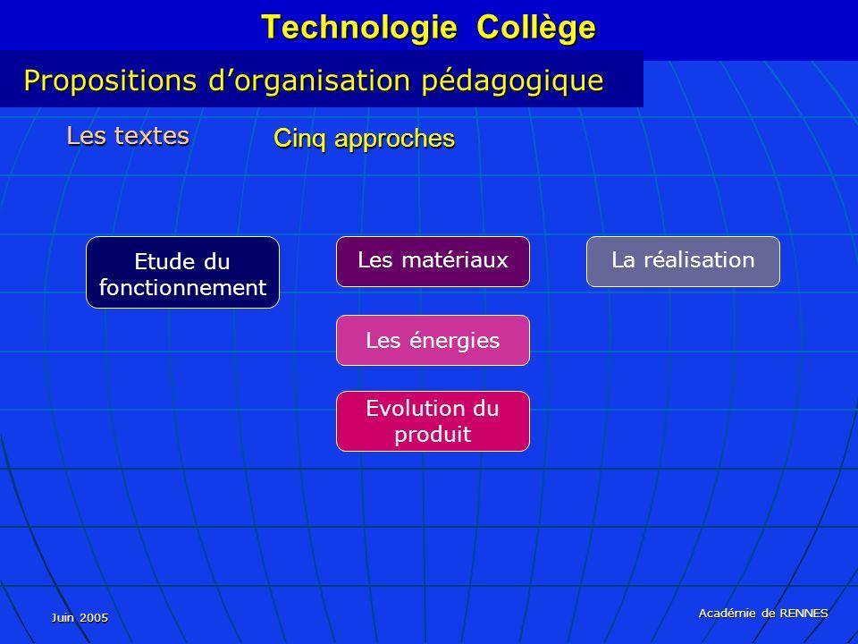Juin 2005 Académie de RENNES Les textes Cinq approches Etude du fonctionnement La réalisationLes matériaux Les énergies Evolution du produit Technologie Collège Propositions dorganisation pédagogique