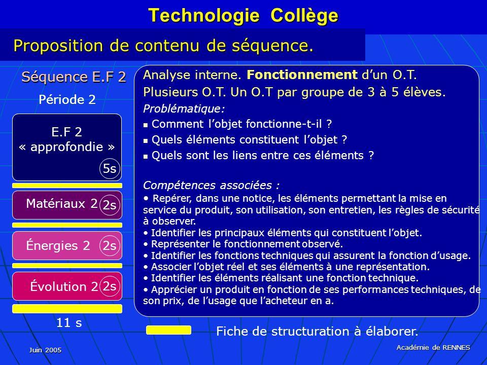 Juin 2005 Académie de RENNES Séquence E.F 2 Fiche de structuration à élaborer. Technologie Collège Proposition de contenu de séquence. 11 s Matériaux