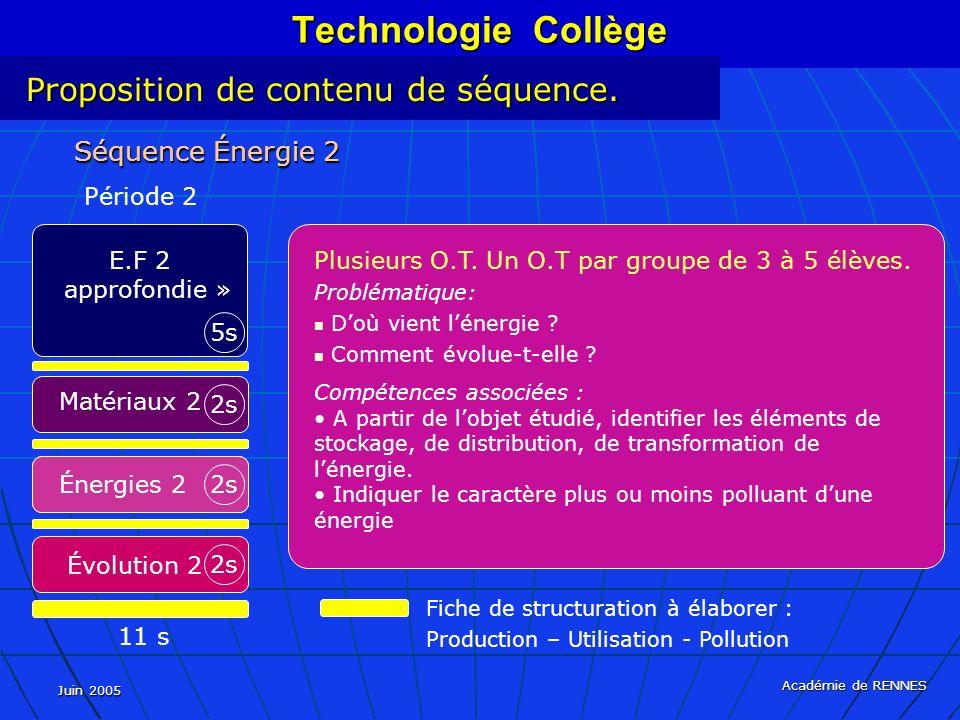 Juin 2005 Académie de RENNES Séquence Énergie 2 Fiche de structuration à élaborer : Production – Utilisation - Pollution Technologie Collège Propositi