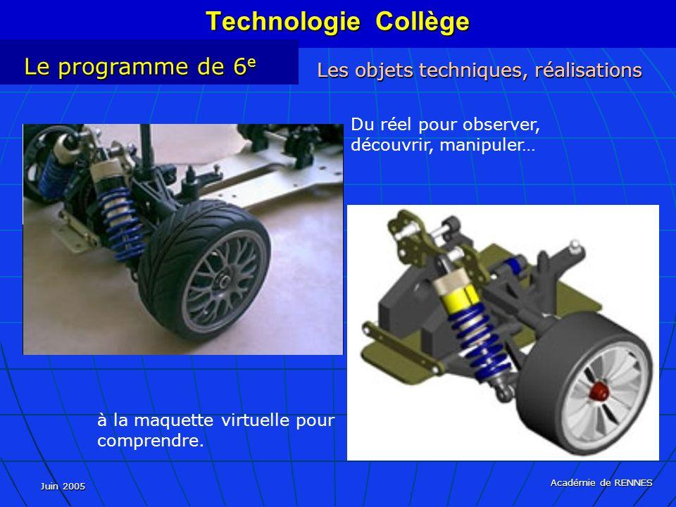 Juin 2005 Académie de RENNES Du réel pour observer, découvrir, manipuler… à la maquette virtuelle pour comprendre. Technologie Collège Le programme de