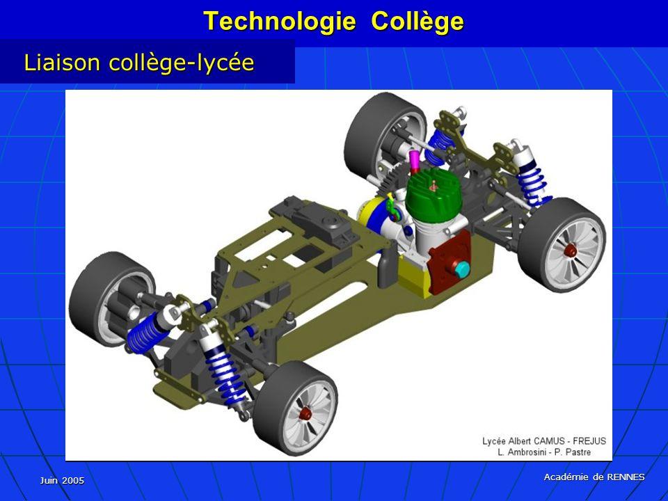 Juin 2005 Académie de RENNES Technologie Collège Liaison collège-lycée