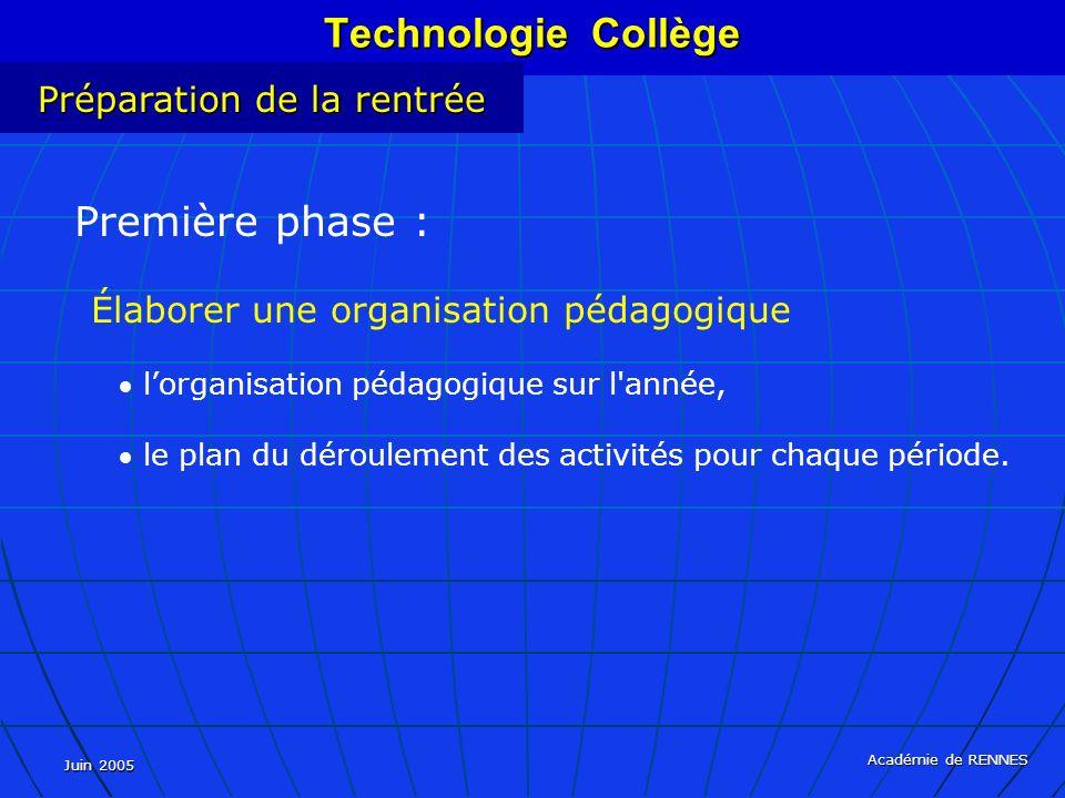 Juin 2005 Académie de RENNES Technologie Collège Préparation de la rentrée Première phase : Élaborer une organisation pédagogique lorganisation pédagogique sur l année, le plan du déroulement des activités pour chaque période.