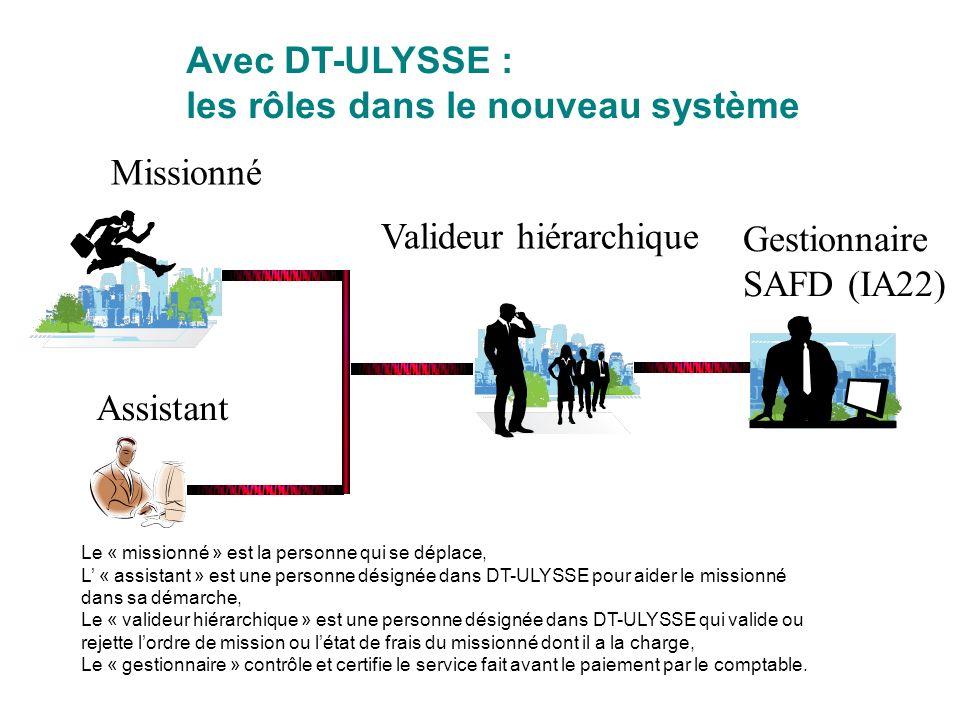 Missionné Assistant Valideur hiérarchique Gestionnaire SAFD (IA22) Avec DT-ULYSSE : les rôles dans le nouveau système Le « missionné » est la personne