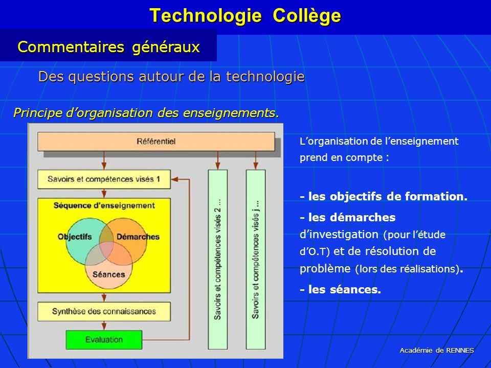 Académie de RENNES Lorganisation de lenseignement prend en compte : - les objectifs de formation. - les démarches dinvestigation (pour létude dO.T) et