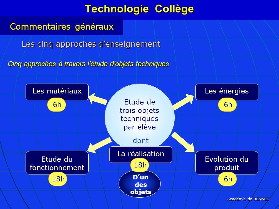 Académie de RENNES Les cinq approches denseignement Cinq approches à travers létude dobjets techniques Dun des objets Etude du fonctionnement Les maté