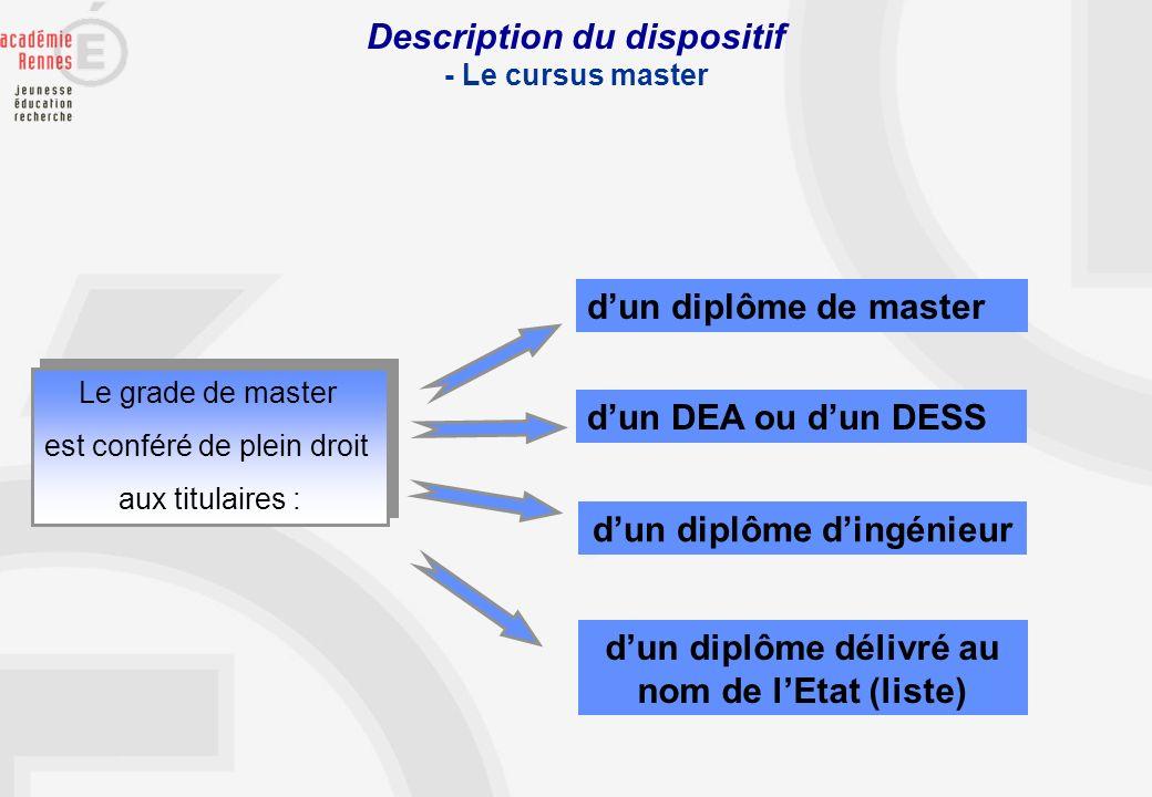 Description du dispositif - Le cursus master Le grade de master est conféré de plein droit aux titulaires : Le grade de master est conféré de plein dr