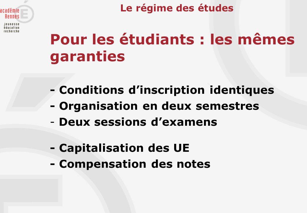 Le régime des études Pour les étudiants : les mêmes garanties - Conditions dinscription identiques - Organisation en deux semestres - Deux sessions de