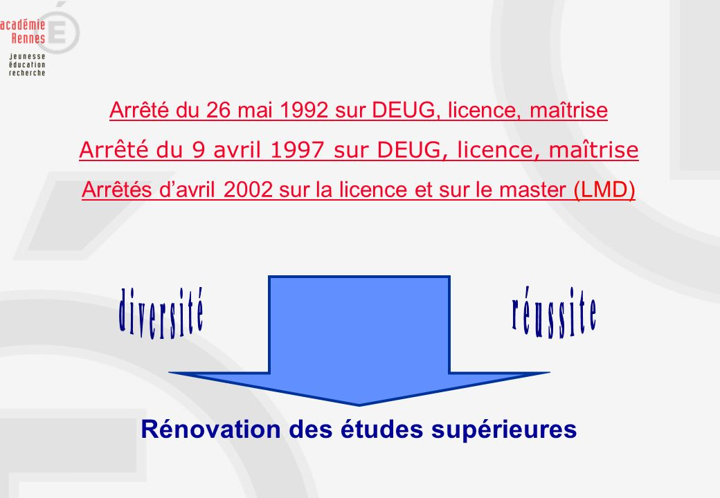 Arrêté du 26 mai 1992 sur DEUG, licence, maîtrise Arrêté du 9 avril 1997 sur DEUG, licence, maîtrise Arrêtés davril 2002 sur la licence et sur le mast