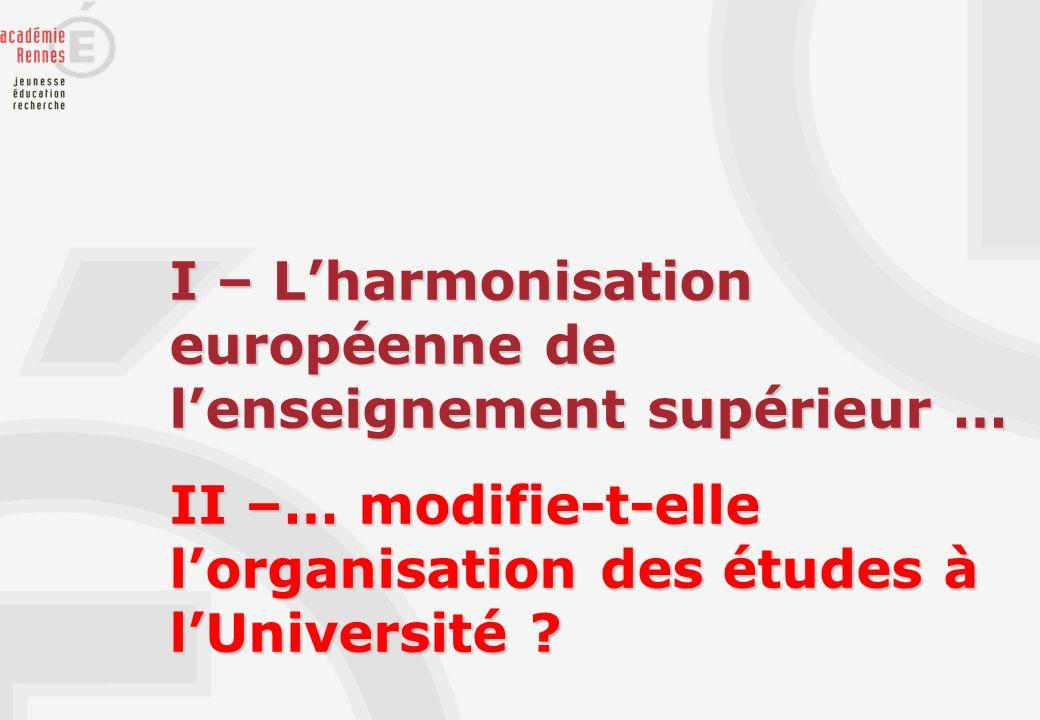 I – Lharmonisation européenne de lenseignement supérieur … II –… modifie-t-elle lorganisation des études à lUniversité ?