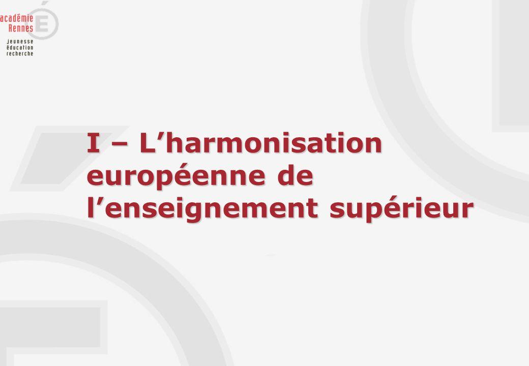 I – Lharmonisation européenne de lenseignement supérieur