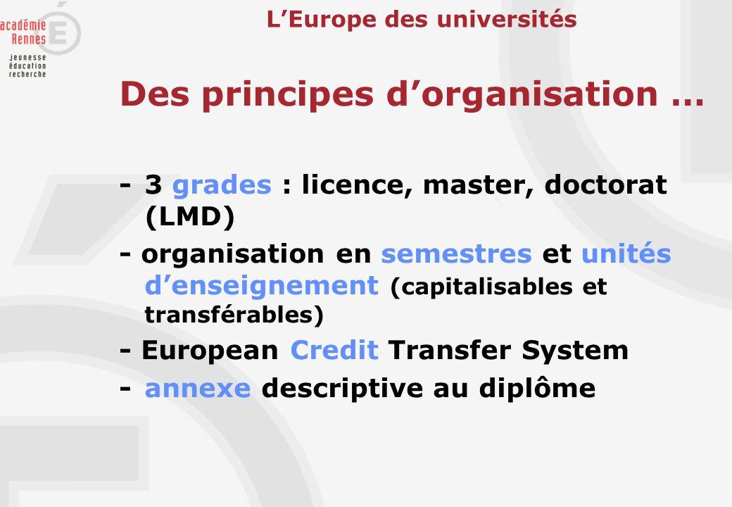 LEurope des universités Des principes dorganisation … - 3 grades : licence, master, doctorat (LMD) - organisation en semestres et unités denseignement